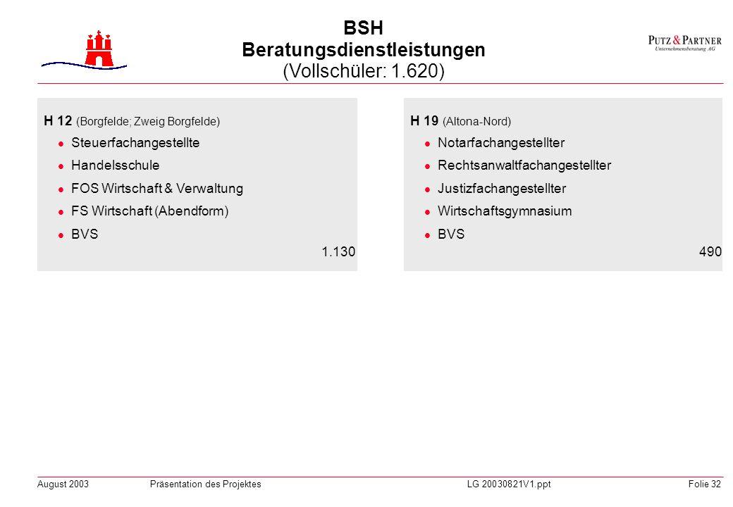 August 2003Präsentation des ProjektesLG 20030821V1.pptFolie 31 H 17 (Bergedorf; Zweig Bergedorf) BVS Kaufleute für Bürokommunikation Handelsschule Höh