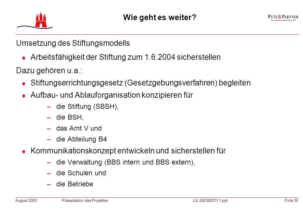 August 2003Präsentation des ProjektesLG 20030821V1.pptFolie 38 G 3 (Borgfelde) Bäcker Konditoren Fachverkäufer/innen Back- + Konditoreiwaren BFS Ernäh