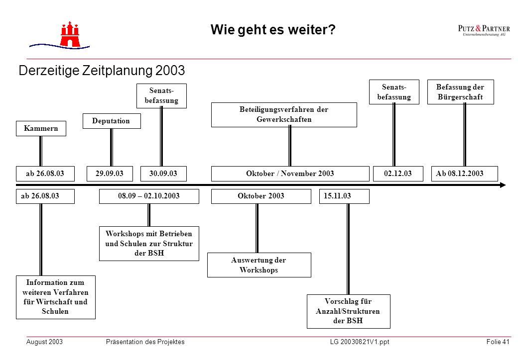 August 2003Präsentation des ProjektesLG 20030821V1.pptFolie 40 Wie geht es weiter? Dazu gehören u.a. auch: 1. Ziel und Leistungsvereinbarung entwickel