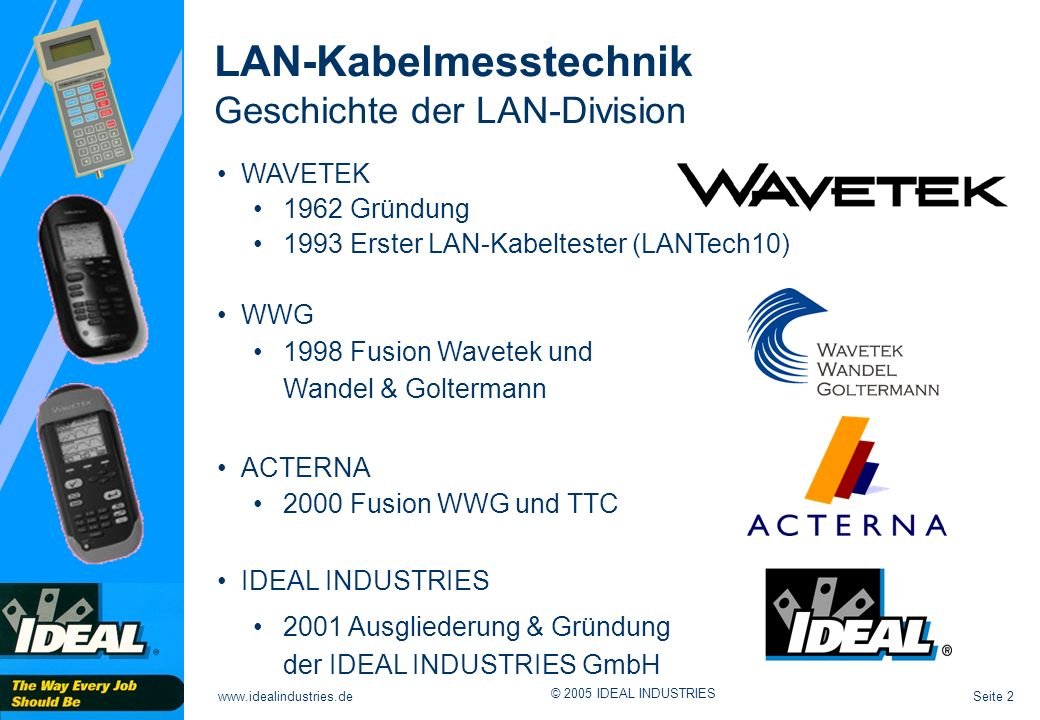 Seite 3www.idealindustries.de © 2005 IDEAL INDUSTRIES IDEAL INDUSTRIES A Value greater than the Price paid 1916 Gründung durch J.