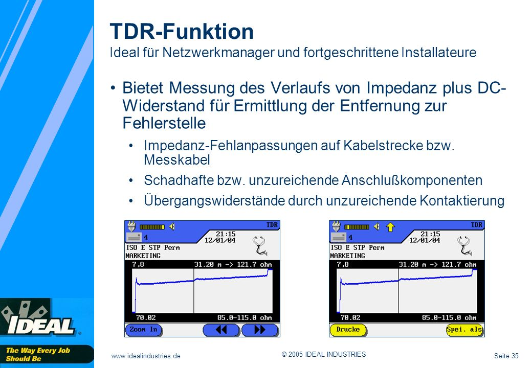 Seite 35www.idealindustries.de © 2005 IDEAL INDUSTRIES TDR-Funktion Ideal für Netzwerkmanager und fortgeschrittene Installateure Bietet Messung des Ve