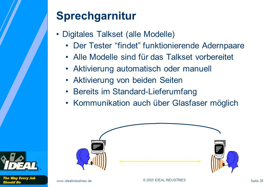 Seite 36www.idealindustries.de © 2005 IDEAL INDUSTRIES Sprechgarnitur Digitales Talkset (alle Modelle) Der Tester findet funktionierende Adernpaare Al