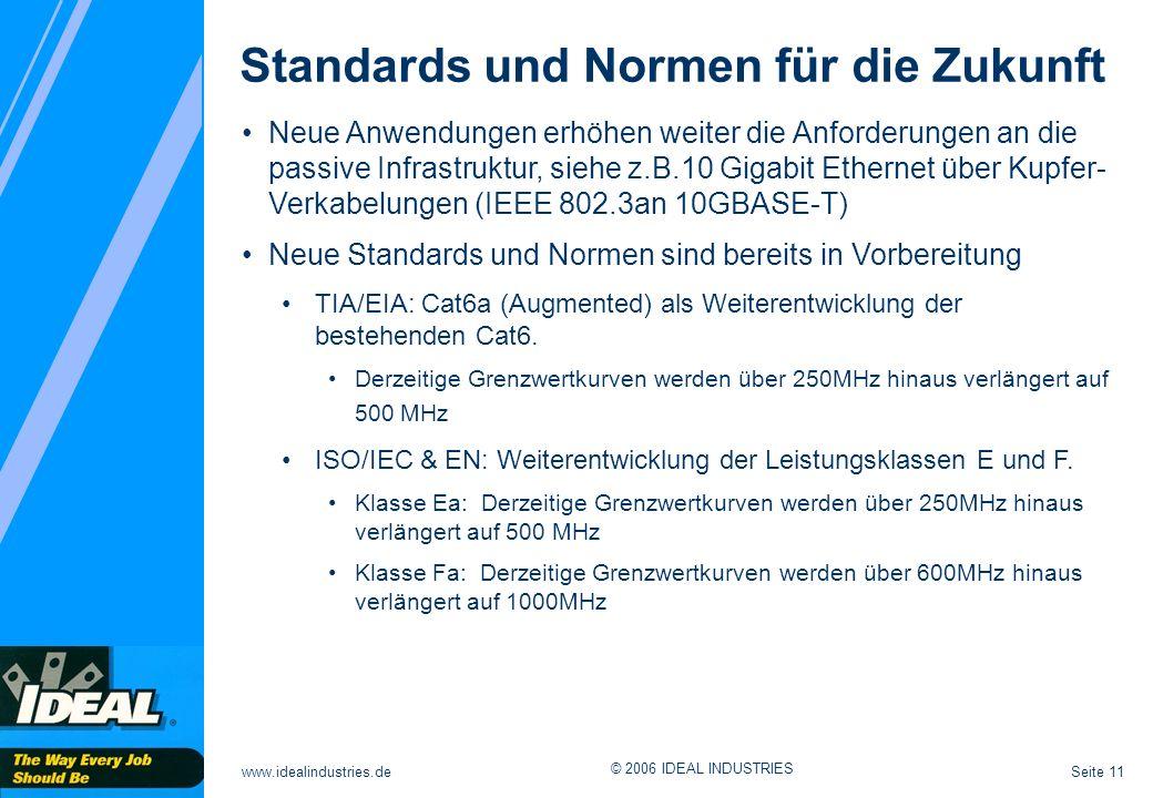 Seite 11www.idealindustries.de © 2006 IDEAL INDUSTRIES Standards und Normen für die Zukunft Neue Anwendungen erhöhen weiter die Anforderungen an die p
