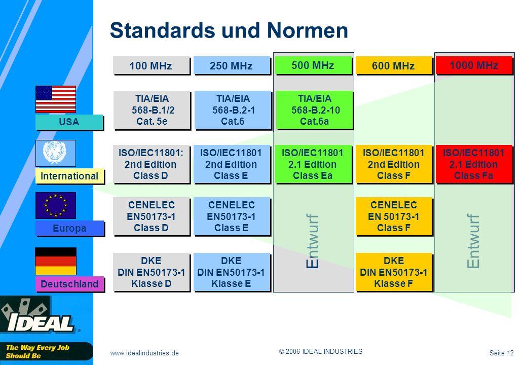 Seite 12www.idealindustries.de © 2006 IDEAL INDUSTRIES Entwurf Standards und Normen 600 MHz ISO/IEC11801 2nd Edition Class F ISO/IEC11801 2nd Edition