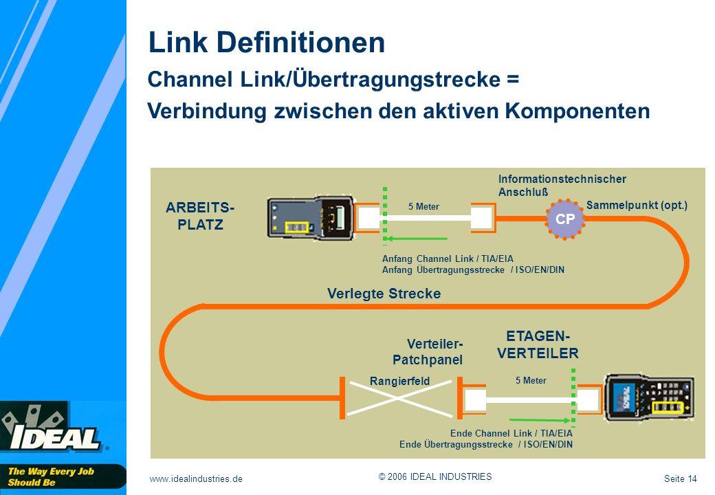 Seite 14www.idealindustries.de © 2006 IDEAL INDUSTRIES Link Definitionen Channel Link/Übertragungstrecke = Verbindung zwischen den aktiven Komponenten