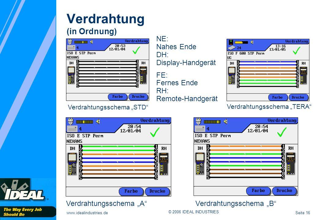 Seite 16www.idealindustries.de © 2006 IDEAL INDUSTRIES Verdrahtung (in Ordnung) NE: Nahes Ende DH: Display-Handgerät FE: Fernes Ende RH: Remote-Handge