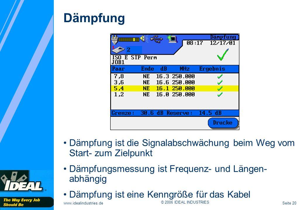 Seite 20www.idealindustries.de © 2006 IDEAL INDUSTRIES Dämpfung Dämpfung ist die Signalabschwächung beim Weg vom Start- zum Zielpunkt Dämpfungsmessung