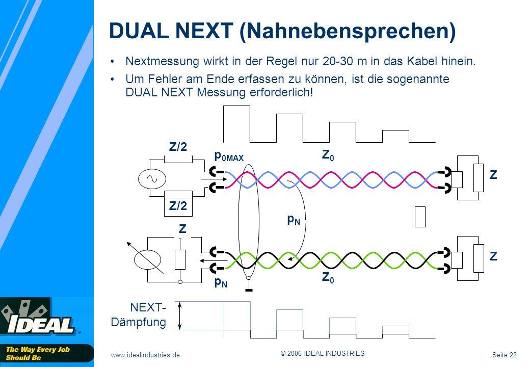 Seite 22www.idealindustries.de © 2006 IDEAL INDUSTRIES DUAL NEXT (Nahnebensprechen) Nextmessung wirkt in der Regel nur 20-30 m in das Kabel hinein. Um