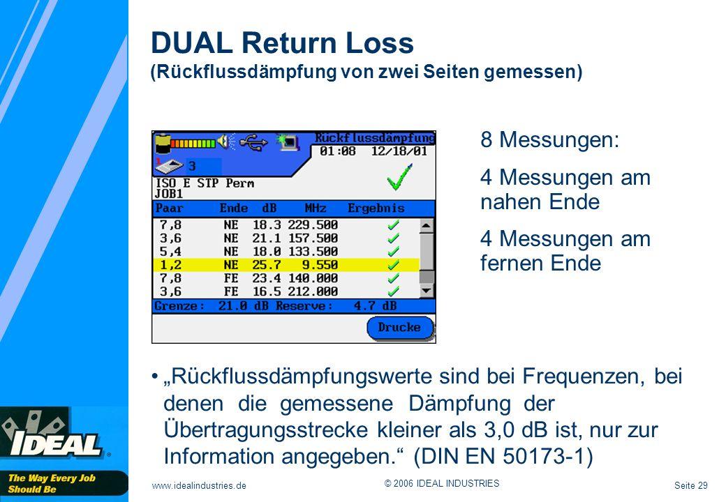 Seite 29www.idealindustries.de © 2006 IDEAL INDUSTRIES DUAL Return Loss (Rückflussdämpfung von zwei Seiten gemessen) 8 Messungen: 4 Messungen am nahen