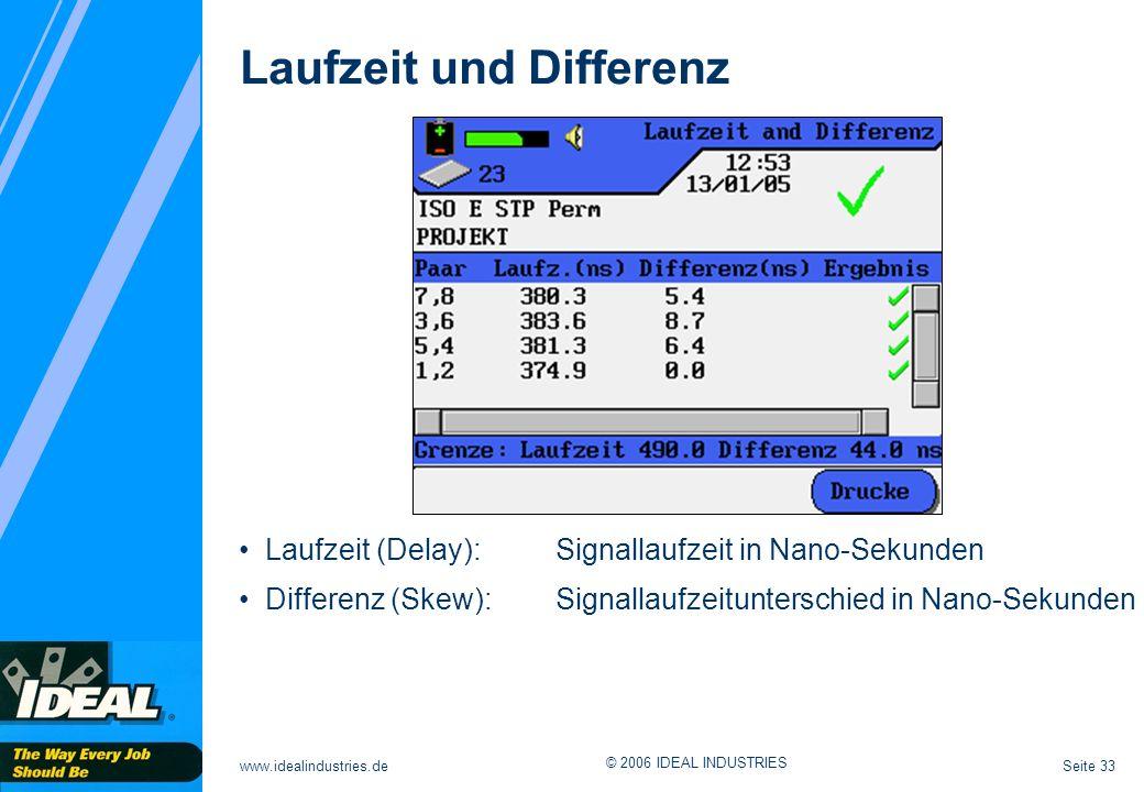 Seite 33www.idealindustries.de © 2006 IDEAL INDUSTRIES Laufzeit (Delay):Signallaufzeit in Nano-Sekunden Differenz (Skew):Signallaufzeitunterschied in
