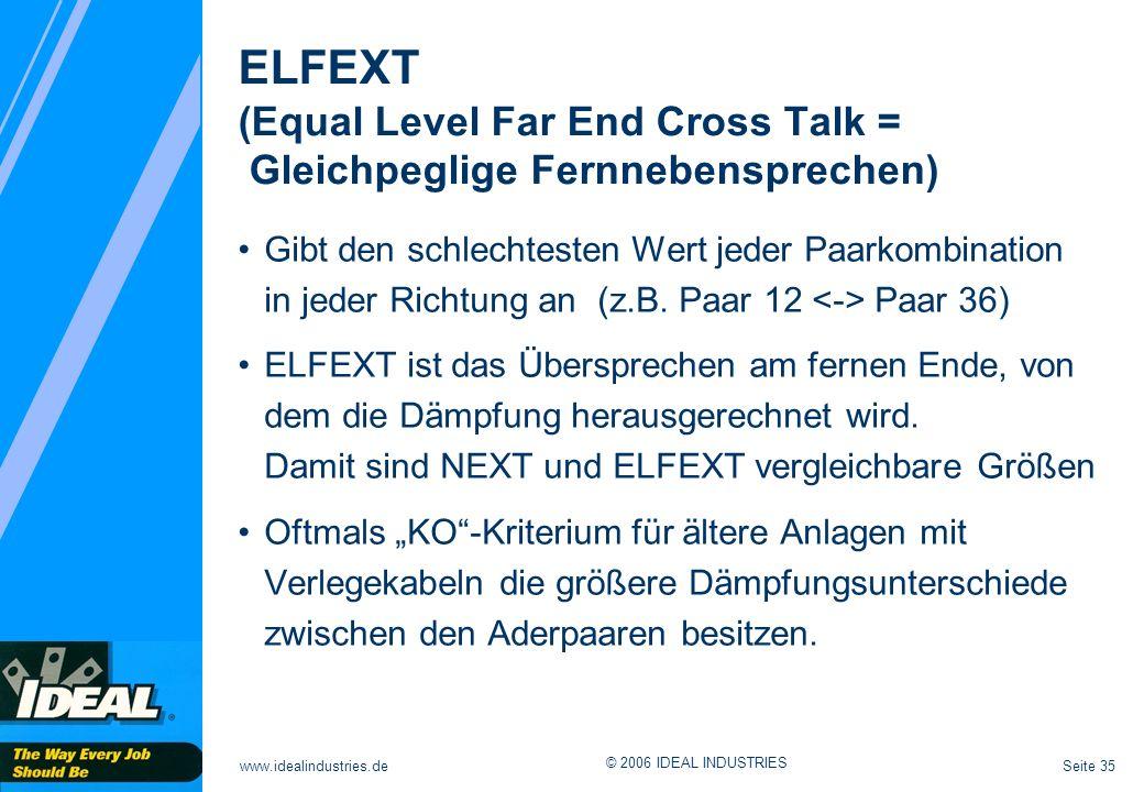 Seite 35www.idealindustries.de © 2006 IDEAL INDUSTRIES Gibt den schlechtesten Wert jeder Paarkombination in jeder Richtung an (z.B. Paar 12 Paar 36) E