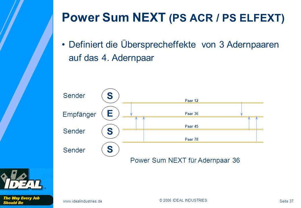 Seite 37www.idealindustries.de © 2006 IDEAL INDUSTRIES Power Sum NEXT (PS ACR / PS ELFEXT) Definiert die Übersprecheffekte von 3 Adernpaaren auf das 4