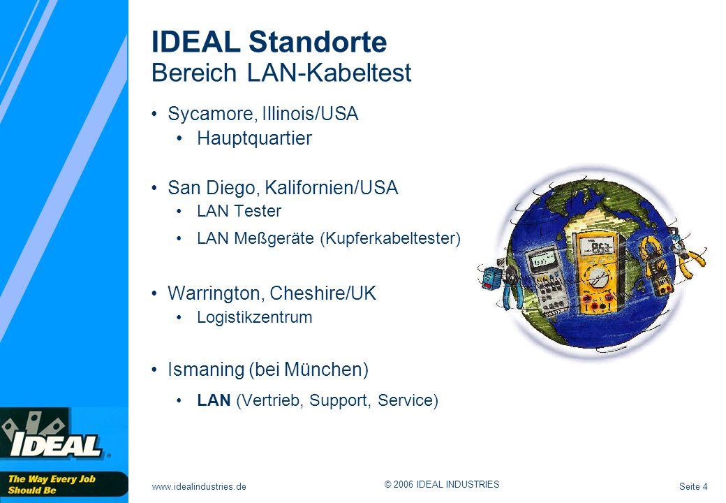 Seite 4www.idealindustries.de © 2006 IDEAL INDUSTRIES Sycamore, Illinois/USA Hauptquartier San Diego, Kalifornien/USA LAN Tester LAN Meßgeräte (Kupfer