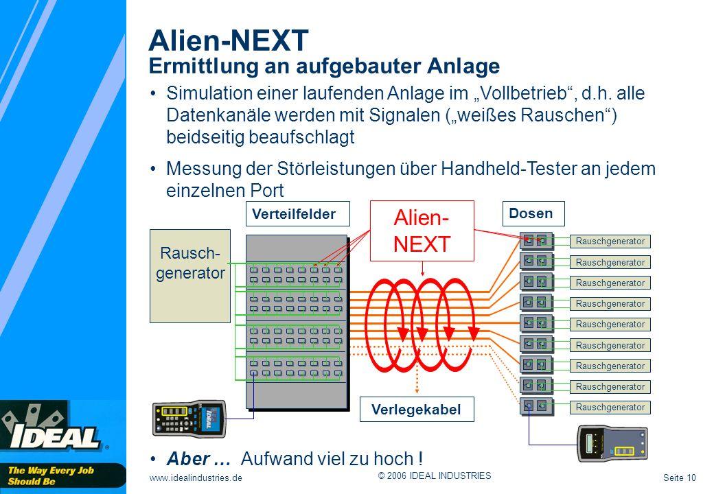 Seite 10www.idealindustries.de © 2006 IDEAL INDUSTRIES Alien-NEXT Ermittlung an aufgebauter Anlage Simulation einer laufenden Anlage im Vollbetrieb, d.h.