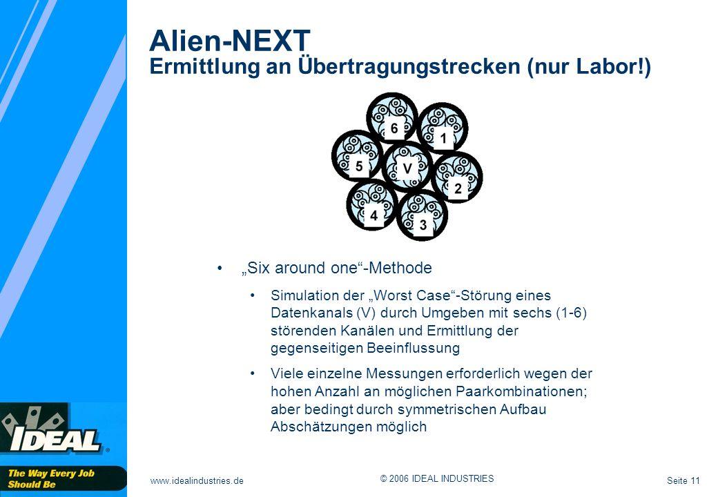 Seite 11www.idealindustries.de © 2006 IDEAL INDUSTRIES Alien-NEXT Ermittlung an Übertragungstrecken (nur Labor!) Six around one-Methode Simulation der