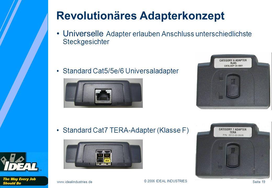 Seite 19www.idealindustries.de © 2006 IDEAL INDUSTRIES Revolutionäres Adapterkonzept Universelle Adapter erlauben Anschluss unterschiedlichste Steckgesichter Standard Cat5/5e/6 Universaladapter Standard Cat7 TERA-Adapter (Klasse F)