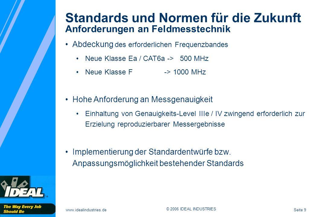 Seite 9www.idealindustries.de © 2006 IDEAL INDUSTRIES Standards und Normen für die Zukunft Anforderungen an Feldmesstechnik Abdeckung des erforderlich