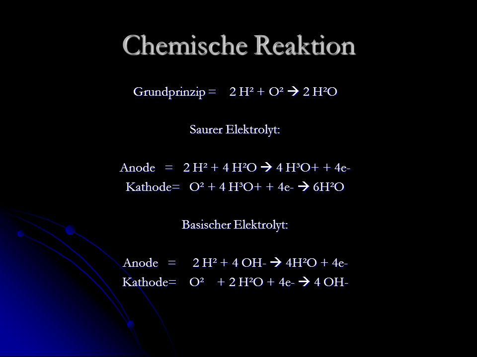 Chemische Reaktion Grundprinzip = 2 H² + O² 2 H²O Saurer Elektrolyt: Anode = 2 H² + 4 H²O 4 H³O+ + 4e- Kathode= O² + 4 H³O+ + 4e- 6H²O Basischer Elekt