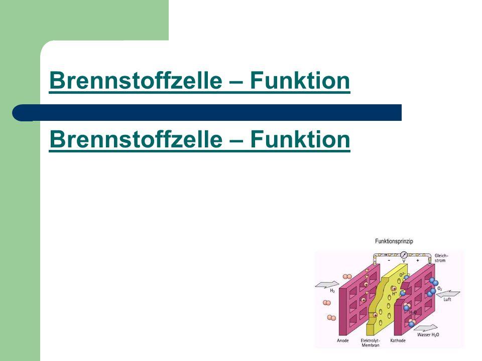Funktionsprinzip einer Brennstoffzelle