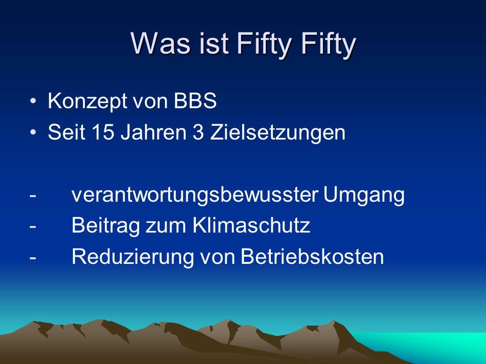 Was ist Fifty Fifty Konzept von BBS Seit 15 Jahren 3 Zielsetzungen - verantwortungsbewusster Umgang - Beitrag zum Klimaschutz - Reduzierung von Betrie