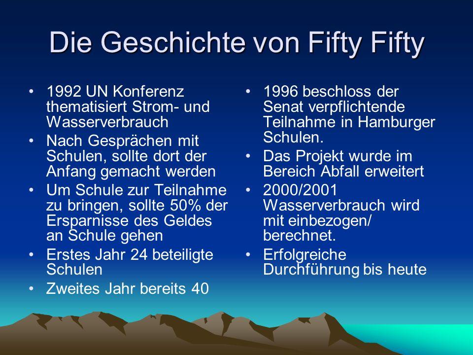 Die Geschichte von Fifty Fifty 1992 UN Konferenz thematisiert Strom- und Wasserverbrauch Nach Gesprächen mit Schulen, sollte dort der Anfang gemacht w