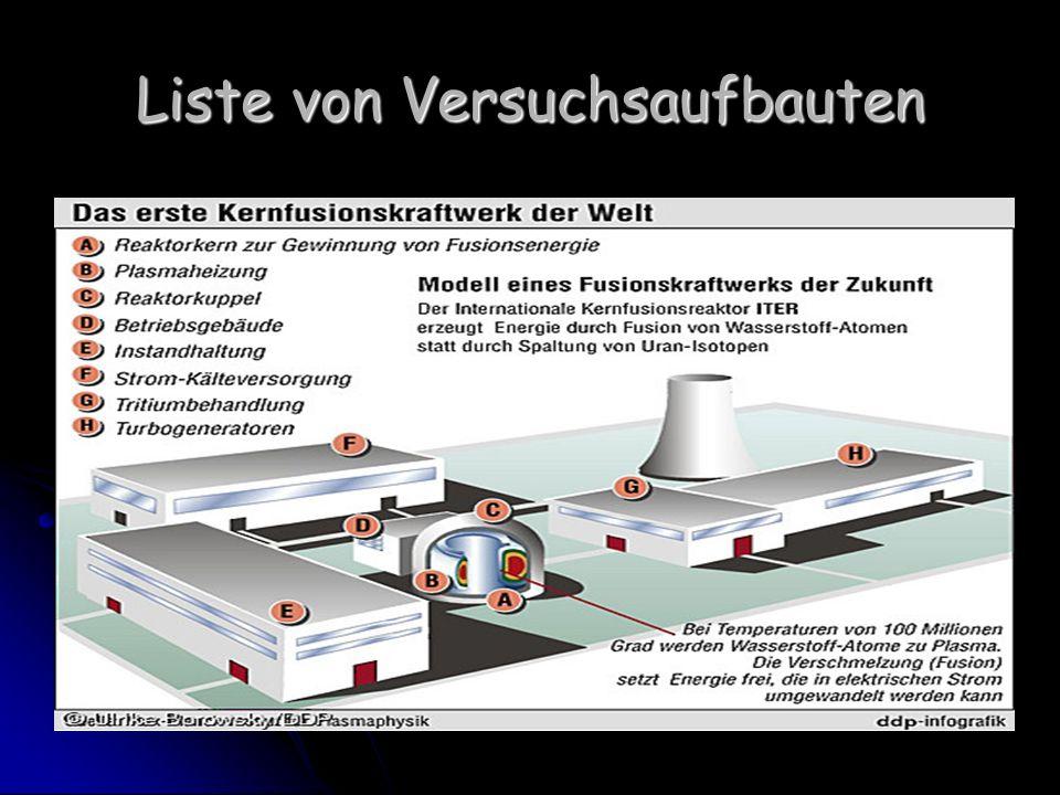 Liste von Versuchsaufbauten