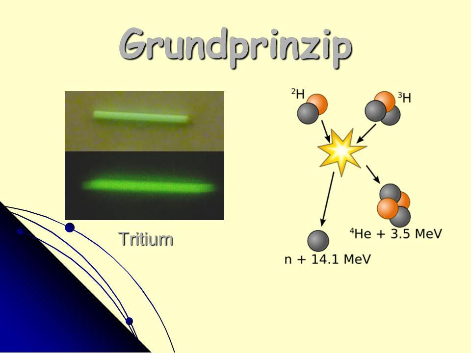 Grundprinzip Tritium