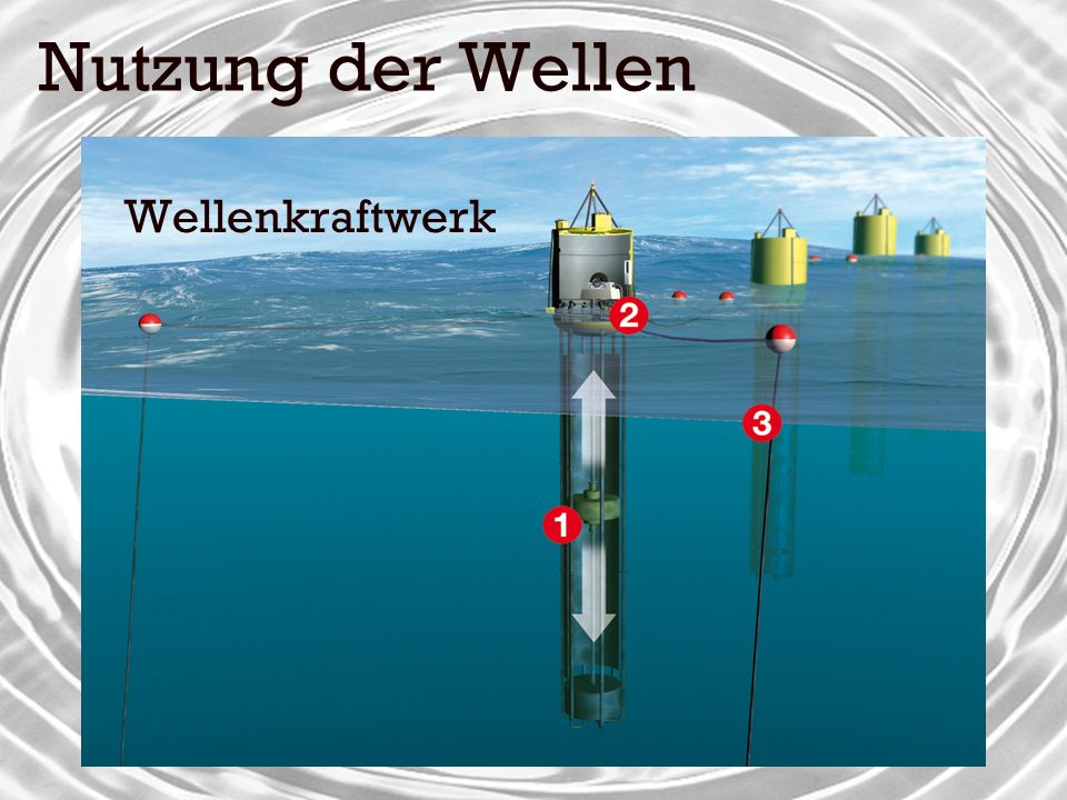 Nutzung der Wellen Wellenkraftwerk