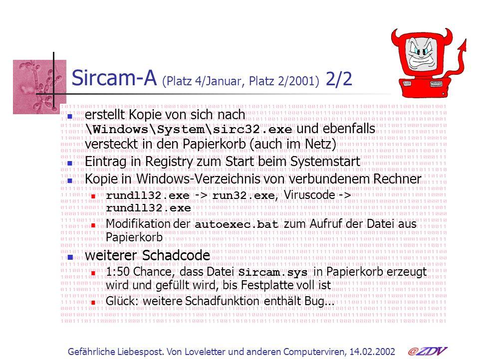 Gefährliche Liebespost. Von Loveletter und anderen Computerviren, 14.02.2002 Sircam-A (Platz 4/Januar, Platz 2/2001) 2/2 erstellt Kopie von sich nach