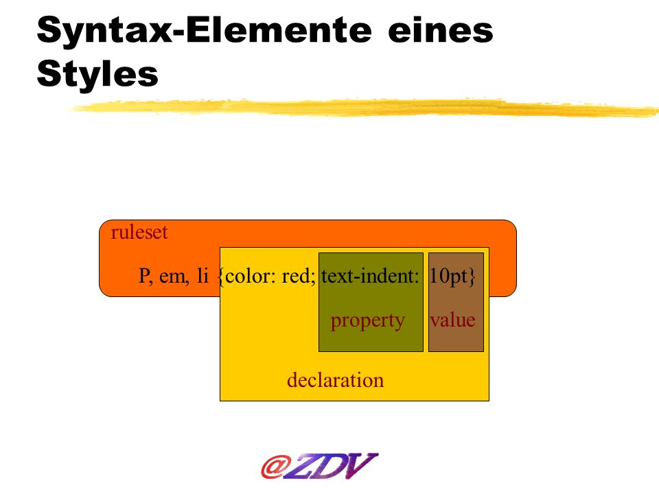 Syntax-Elemente eines Styles P, em, li {color: red; text-indent: 10pt} propertyvalue declaration ruleset
