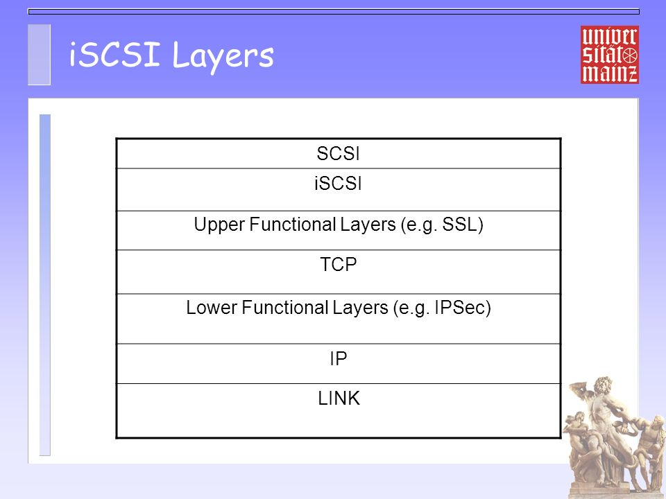 iSCSI Layers SCSI iSCSI Upper Functional Layers (e.g.