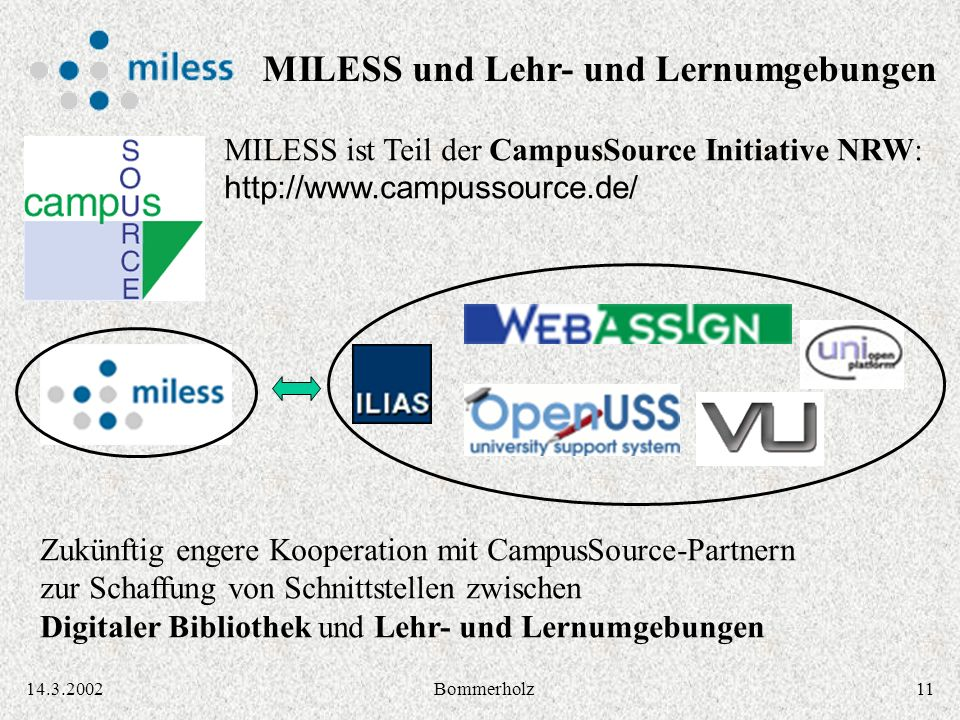 1114.3.2002Bommerholz MILESS und Lehr- und Lernumgebungen MILESS ist Teil der CampusSource Initiative NRW: http://www.campussource.de/ Zukünftig engere Kooperation mit CampusSource-Partnern zur Schaffung von Schnittstellen zwischen Digitaler Bibliothek und Lehr- und Lernumgebungen
