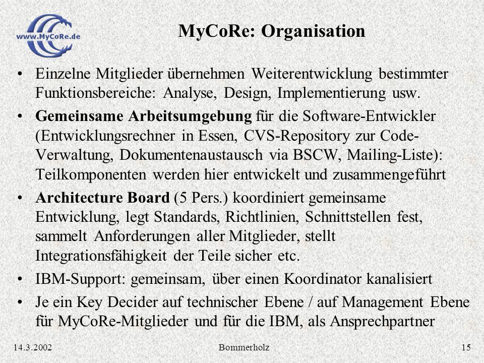 1514.3.2002Bommerholz Einzelne Mitglieder übernehmen Weiterentwicklung bestimmter Funktionsbereiche: Analyse, Design, Implementierung usw. Gemeinsame