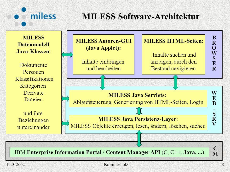814.3.2002Bommerholz MILESS Java Persistenz-Layer: MILESS Objekte erzeugen, lesen, ändern, löschen, suchen IBM Enterprise Information Portal / Content