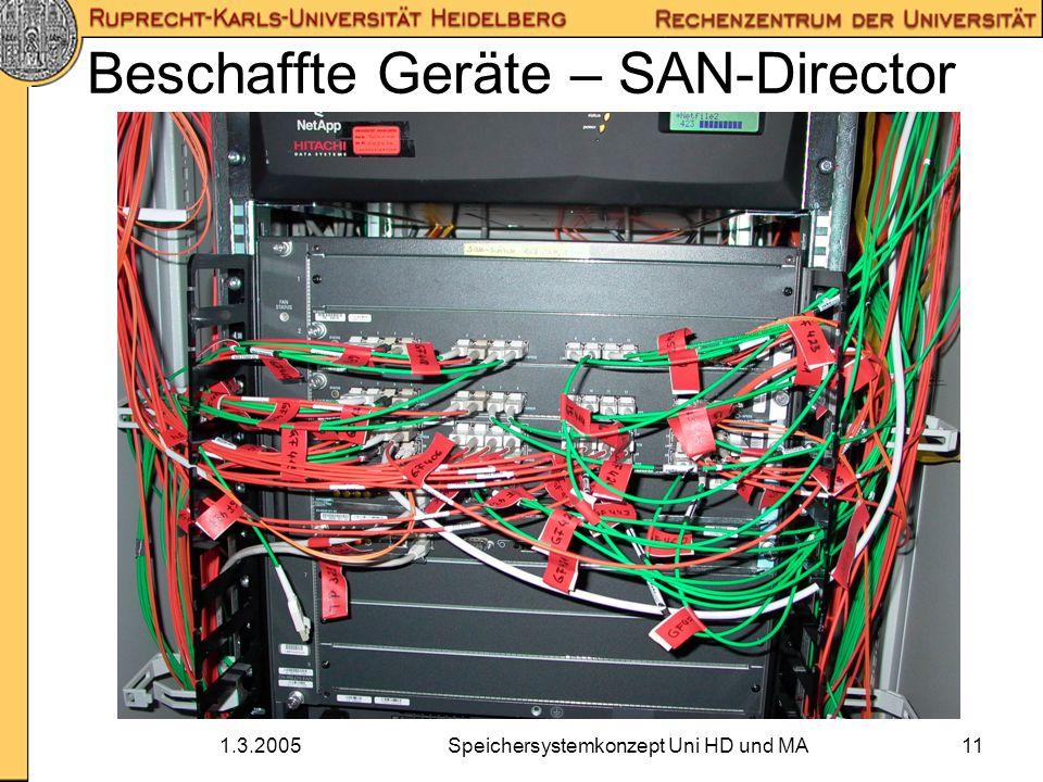 1.3.2005Speichersystemkonzept Uni HD und MA11 Beschaffte Geräte – SAN-Director