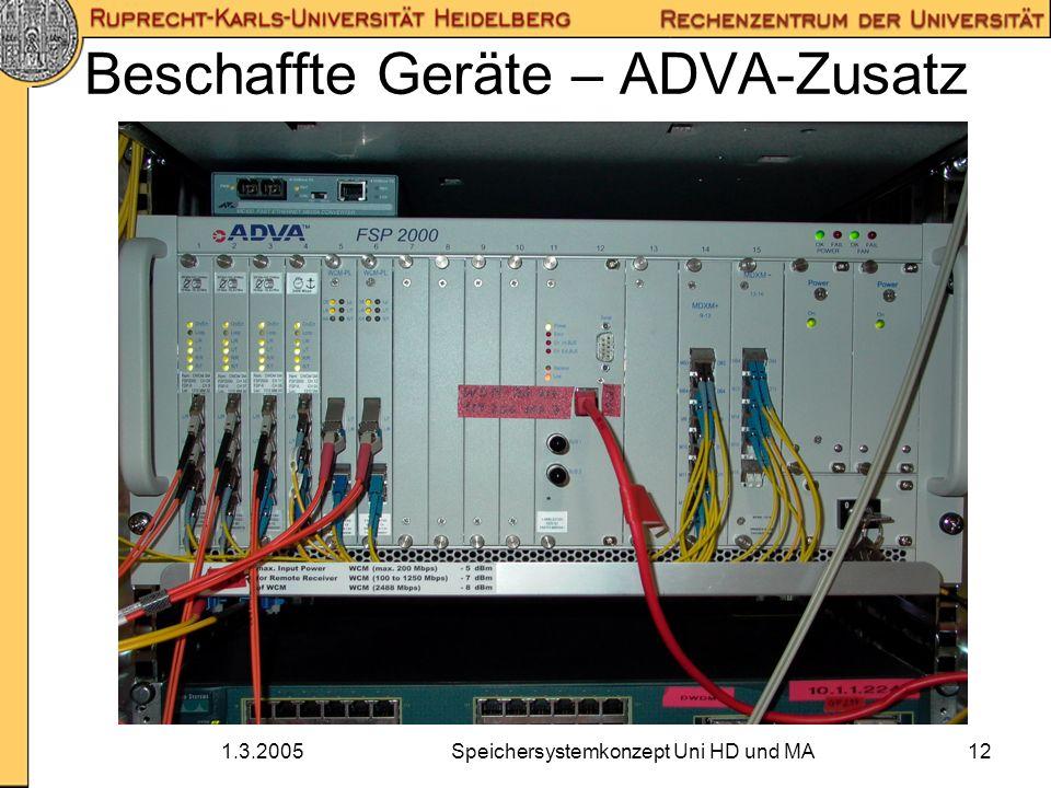 1.3.2005Speichersystemkonzept Uni HD und MA12 Beschaffte Geräte – ADVA-Zusatz