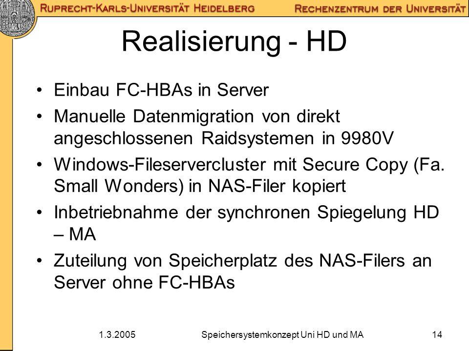 1.3.2005Speichersystemkonzept Uni HD und MA14 Realisierung - HD Einbau FC-HBAs in Server Manuelle Datenmigration von direkt angeschlossenen Raidsystem