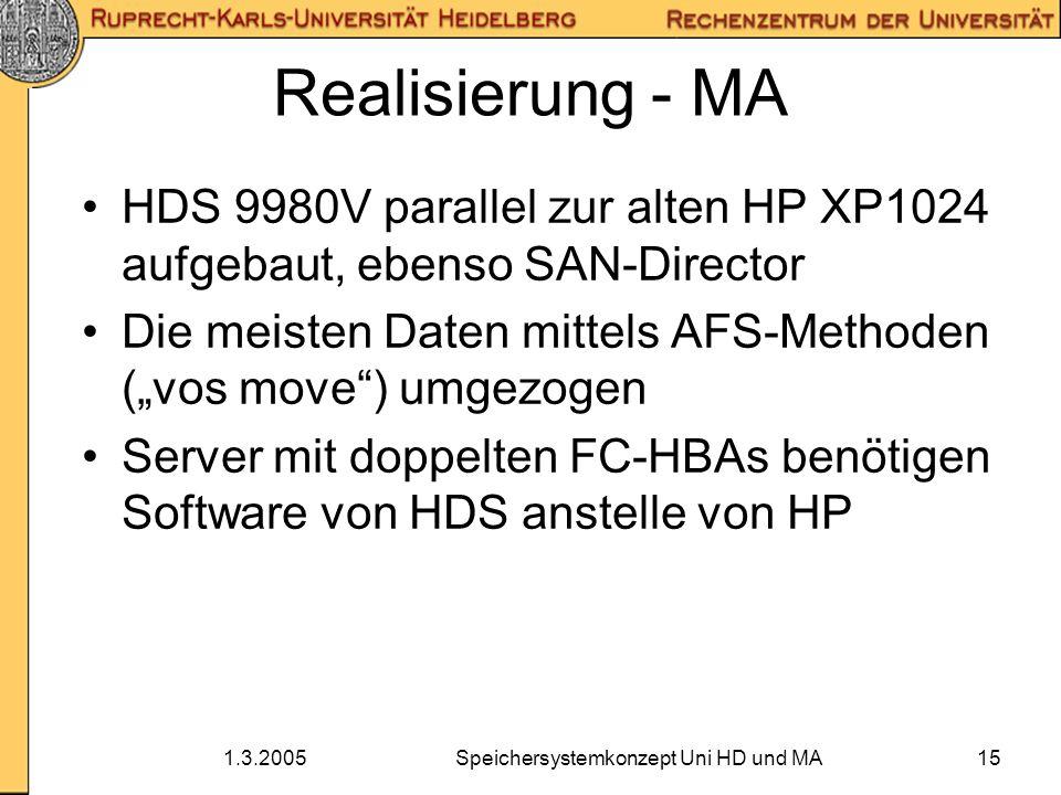 1.3.2005Speichersystemkonzept Uni HD und MA15 Realisierung - MA HDS 9980V parallel zur alten HP XP1024 aufgebaut, ebenso SAN-Director Die meisten Date