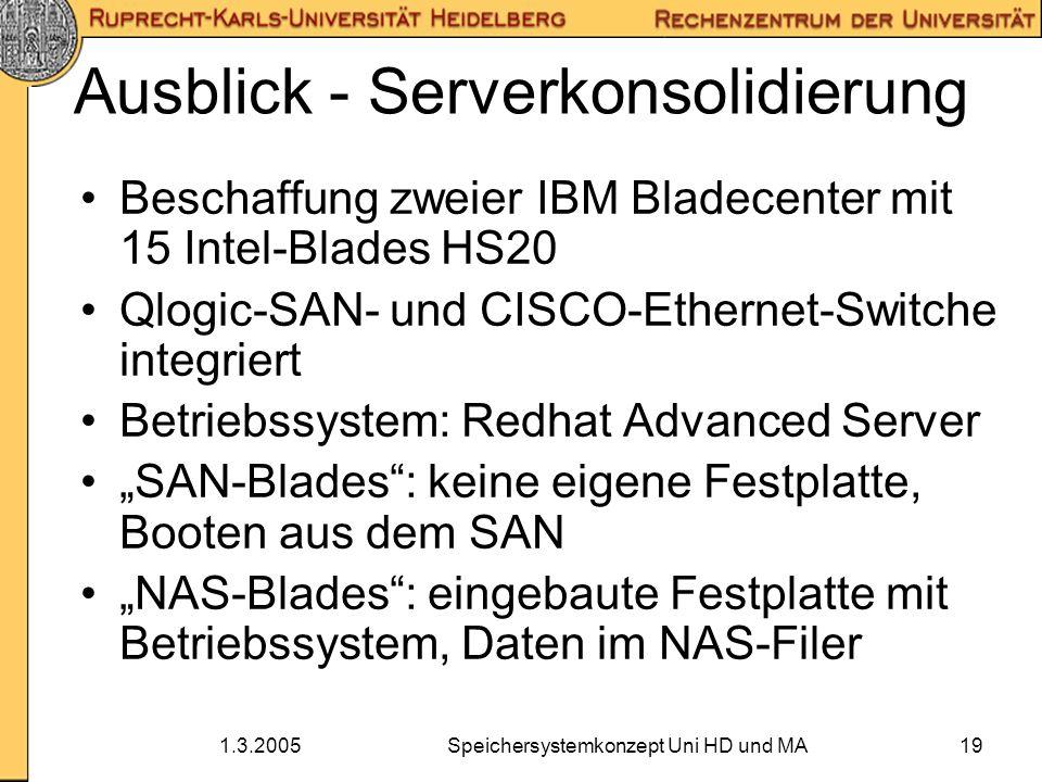 1.3.2005Speichersystemkonzept Uni HD und MA19 Ausblick - Serverkonsolidierung Beschaffung zweier IBM Bladecenter mit 15 Intel-Blades HS20 Qlogic-SAN-