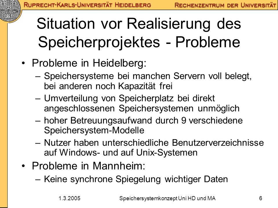 1.3.2005Speichersystemkonzept Uni HD und MA6 Situation vor Realisierung des Speicherprojektes - Probleme Probleme in Heidelberg: –Speichersysteme bei