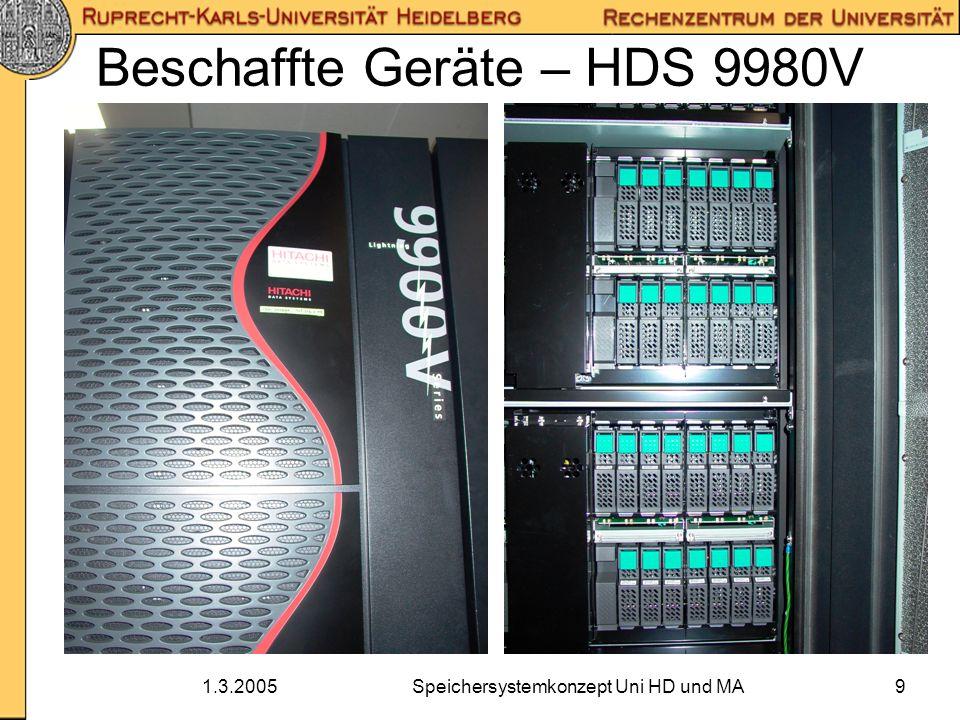 1.3.2005Speichersystemkonzept Uni HD und MA9 Beschaffte Geräte – HDS 9980V