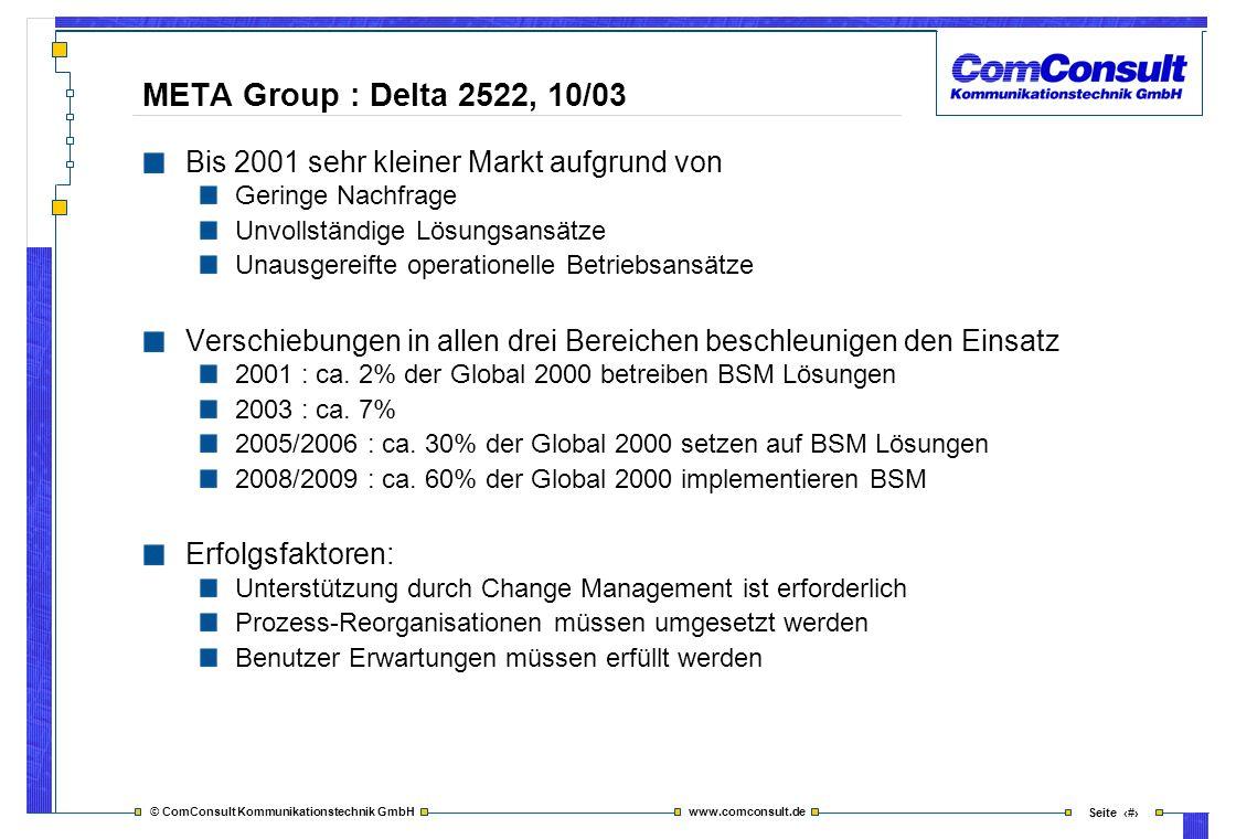 © ComConsult Kommunikationstechnik GmbH www.comconsult.de Seite 13 META Group : Delta 2522, 10/03 Bis 2001 sehr kleiner Markt aufgrund von Geringe Nac