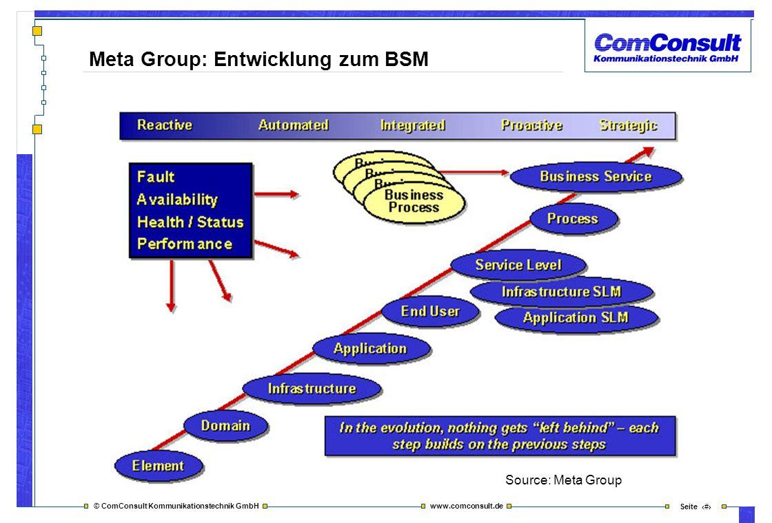 © ComConsult Kommunikationstechnik GmbH www.comconsult.de Seite 14 Meta Group: Entwicklung zum BSM Source: Meta Group