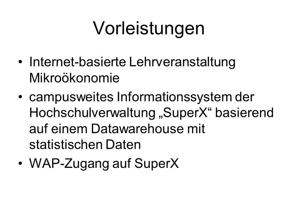 Vorleistungen Internet-basierte Lehrveranstaltung Mikroökonomie campusweites Informationssystem der Hochschulverwaltung SuperX basierend auf einem Datawarehouse mit statistischen Daten WAP-Zugang auf SuperX