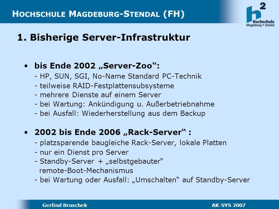 Gerlind Bruschek AK-SYS 2007 2.