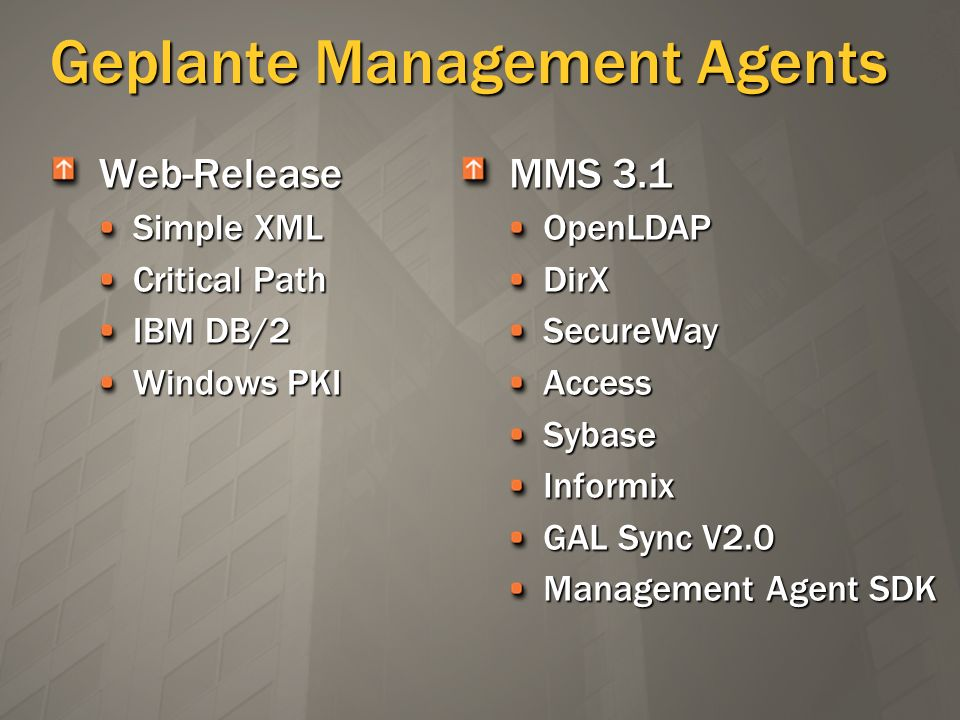 Geplante Management Agents Web-Release Simple XML Critical Path IBM DB/2 Windows PKI MMS 3.1 OpenLDAPDirXSecureWayAccessSybaseInformix GAL Sync V2.0 M