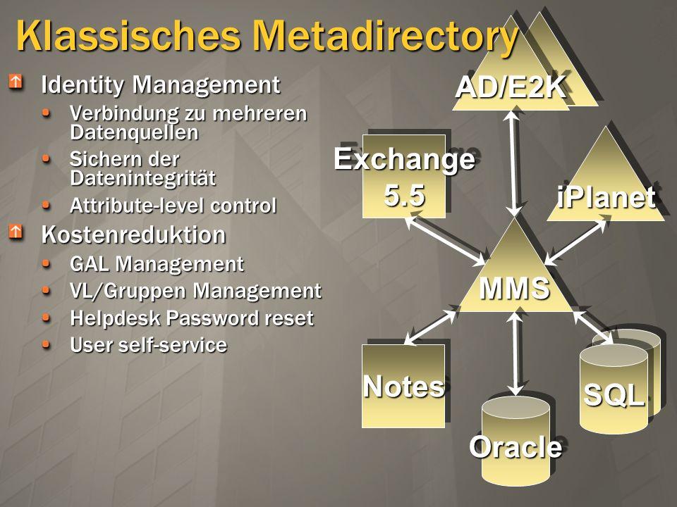 MMSMMS AD/E2KAD/E2K iPlanetiPlanet SQLSQL OracleOracle Exchange5.5Exchange5.5 NotesNotes Identity Management Verbindung zu mehreren Datenquellen Siche