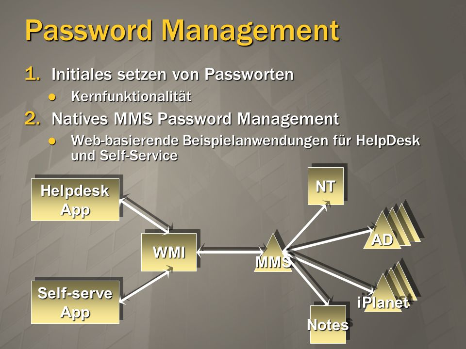Password Management 1. Initiales setzen von Passworten Kernfunktionalität Kernfunktionalität 2. Natives MMS Password Management Web-basierende Beispie