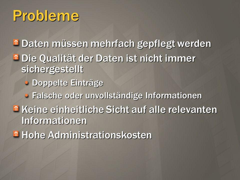 Probleme Daten müssen mehrfach gepflegt werden Die Qualität der Daten ist nicht immer sichergestellt Doppelte Einträge Falsche oder unvollständige Inf