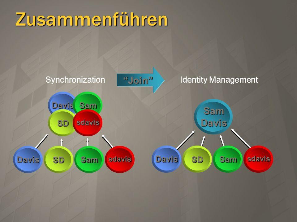 Zusammenführen Synchronization Identity Management Davis SD Sam sdavis Davis SD Sam sdavis Davis SD Sam sdavis Sam Davis Join